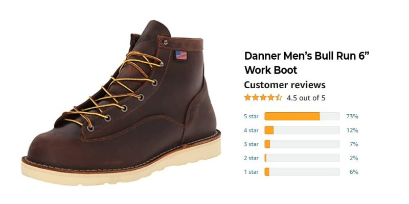 Top Rated 9 Best Work Boots for Men That Best Suitable For Your Fashion Style 7