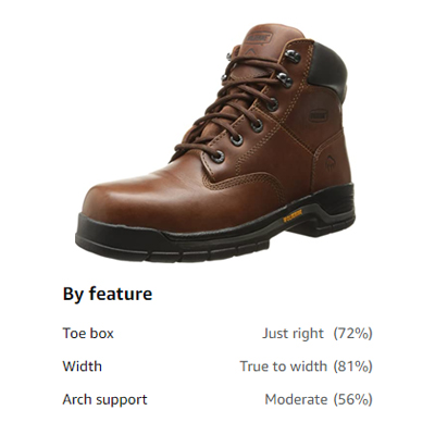 Wolverine Men's Harrison Lace Up – Best For Solid Exterior